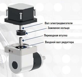 Коническая ступень углового редуктора ATEK BPCE