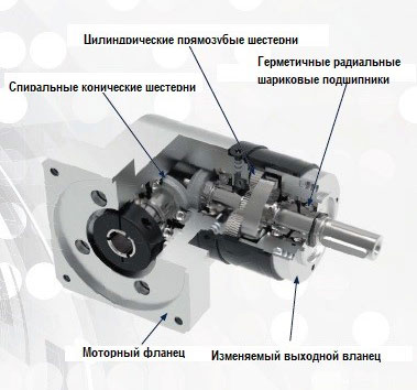 Схема углового редуктора ATEK BPCE