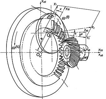 Проектирование конического редуктора